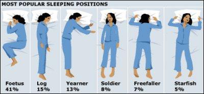 sleep-patterns2